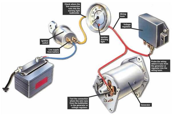 汽车电瓶仪器仪表电路拆解结构图133775png图片免抠素材