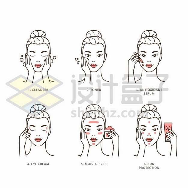 美女化妆涂护肤品和防晒霜步骤图620162免抠矢量图片素材