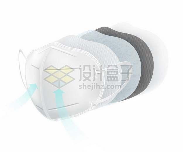 N95口罩分层结构过滤空气示意图872729矢量图片免抠素材
