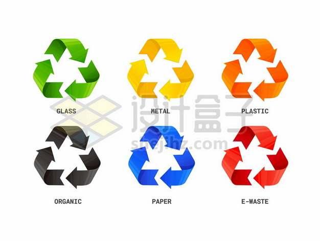 六款彩色三角循环箭头垃圾回收分类处理标志图标499167图片免抠矢量素材