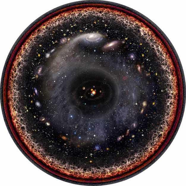 以观测者为中心的哈勃体积可观测宇宙示意图6766576png图片免抠素材
