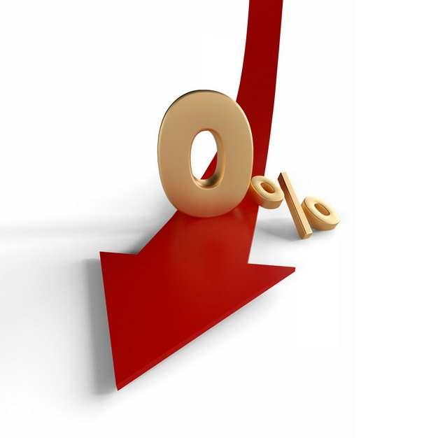 3D立体红色下滑箭头和金色0%百分比经济下滑471980png图片素材