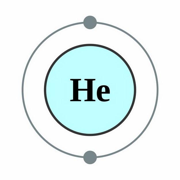扁平化风格氦原子结构示意图9367176png图片免抠素材