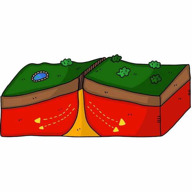 卡通手绘风格地球板块分裂地震产生示意图png图片免抠素材