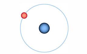 原子结构图片素材