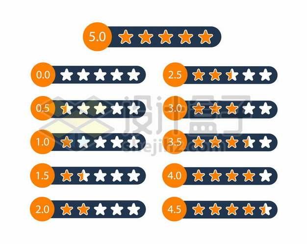 从0分到5分各种打分五角星标志881300图片素材