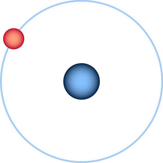 氢原子结构示意图3995615png图片免抠素材