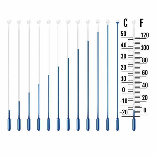 各种刻度的温度计水银柱高度7957722EPS图片免抠素材
