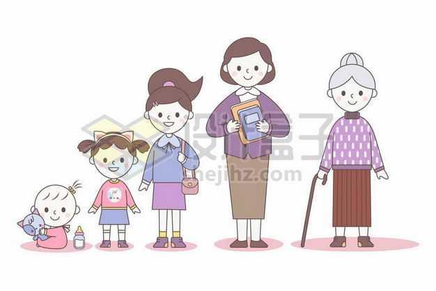 卡通婴儿长大成小女孩成为中年女性成为老奶奶女性的一生2259906png图片免抠素材