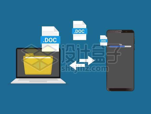 笔记本电脑和手机之间相互传输文件示意图2561128png图片免抠素材