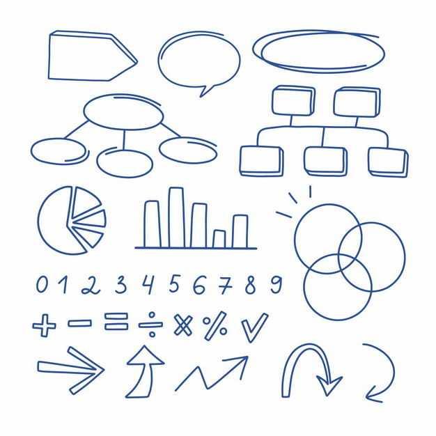 各种涂鸦手绘风格方向箭头对话框思维导图虚线条数字运算符号1849873png图片免抠素材