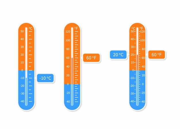 三款温度计体温计温度表9316740EPS图片免抠素材