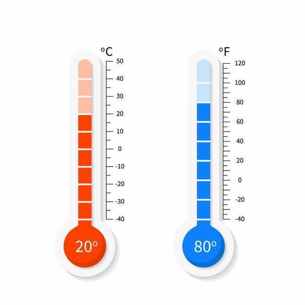 红色和蓝色温度计温度表4676109EPS图片免抠素材