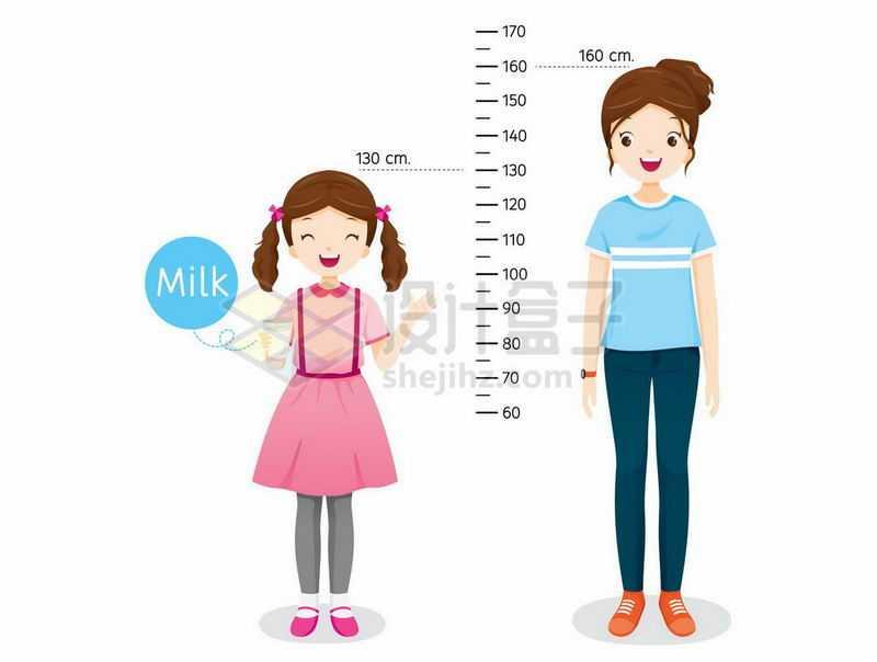 卡通女孩喝牛奶长个子测量身高变成少女6787696矢量图片免抠素材