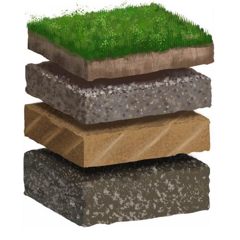 2.5D风格土壤的分层结构示意图2024092图片素材 科学地理-第1张