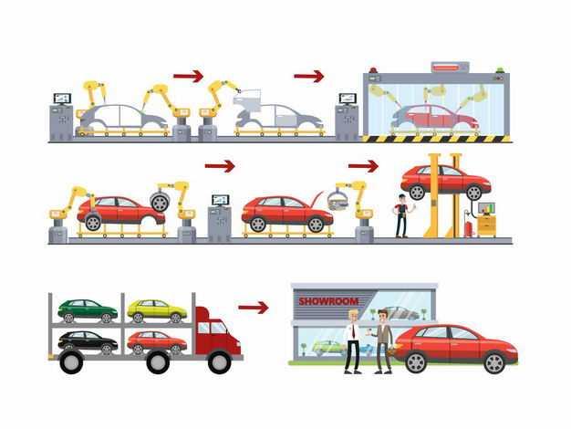汽车流水线上从生产汽车到销售汽车全过程示意图2746700矢量图片免抠素材