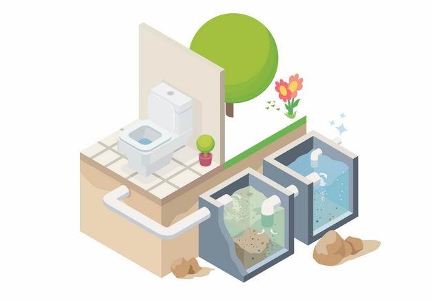 生活污水处理过滤示意图原理图7518929矢量图片免抠素材 生活素材-第1张