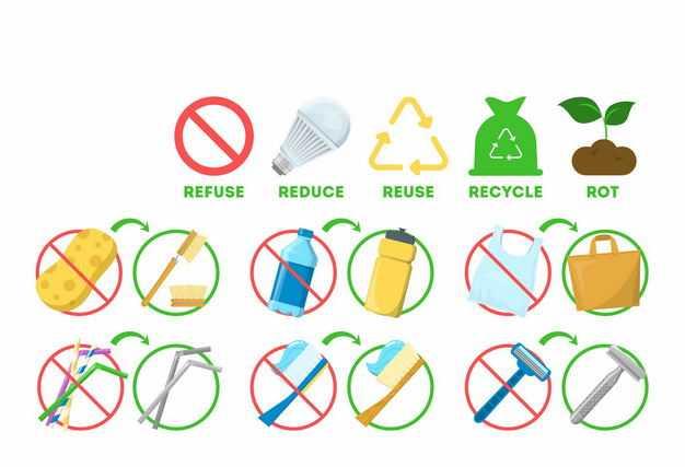 各种禁止不可降解塑料垃圾和可重复使用标志1056348矢量图片免抠素材