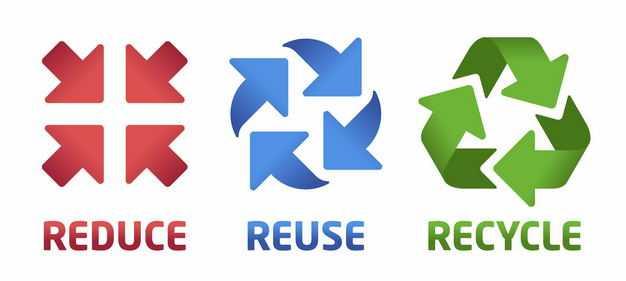 3款可回收垃圾可重复使用不可回收垃圾标志4959553矢量图片免抠素材