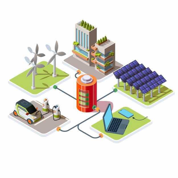 城市森林绿色建筑风力太阳能发电电动汽车充电等清洁能源4302226矢量图片免抠素材