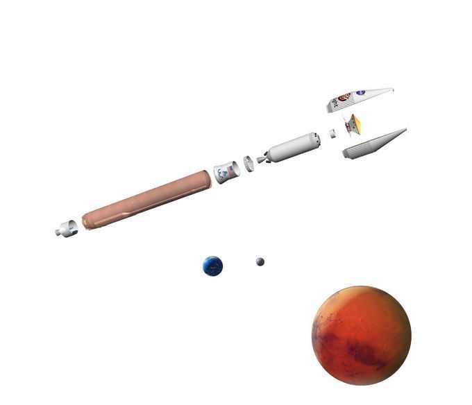 探索火星的火箭和探测器以及火星7252039png免抠图片素材