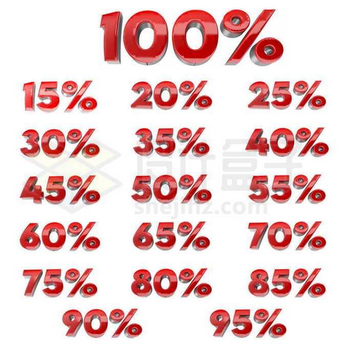 3D立体从百分之十五到百分之百等红色百分之比艺术字体2862526免抠图片素材免费下载