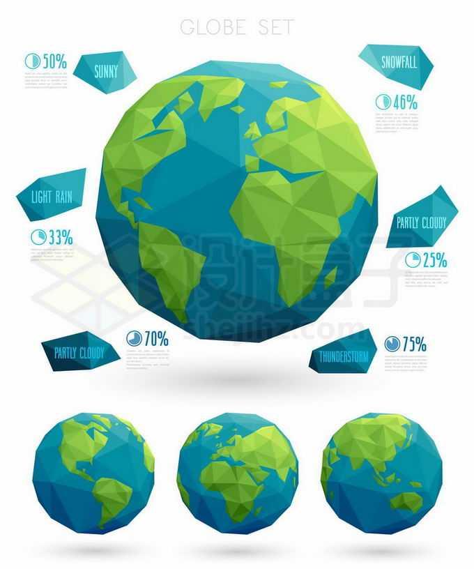 各种不同角度的低多边形风格地球4026180矢量图片免抠素材免费下载