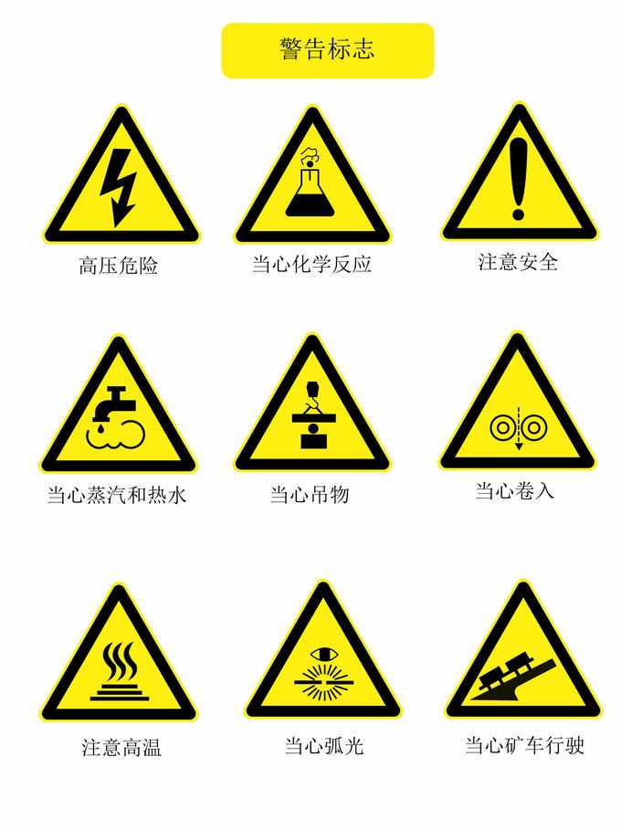 高压危险注意安全注意高温等黄色三角形警示标志4948223矢量图片免抠素材免费下载