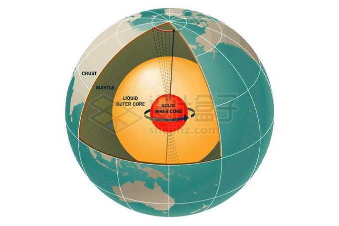 经纬度地球仪内部结构地壳地幔地核2269162png免抠图片素材