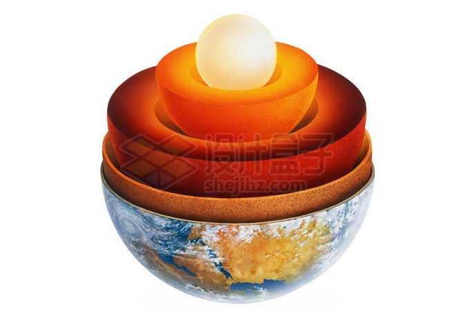 地球地壳岩石层地幔地核内部结构4927318png免抠图片素材