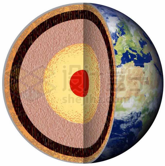 地球内部结构解剖图地壳地幔地核1287034矢量图片免抠素材免费下载