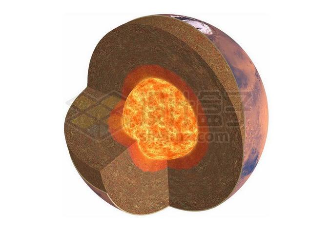类地行星火星内部结构解剖图png免抠高清图片素材 科学地理-第1张