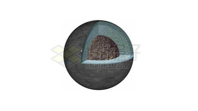 谷神星内部结构分层解剖图png免抠高清图片素材