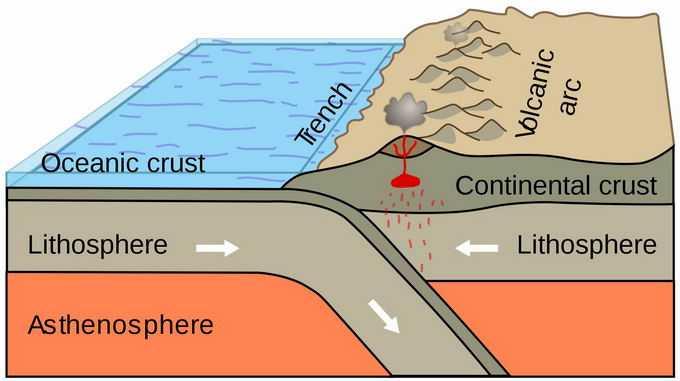 板块运动导致的火山喷发地理教学配图7051801png免抠图片素材