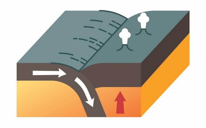 板块运动火山喷发和造山运动地理教学配图5922998png免抠图片素材 科学地理-第1张