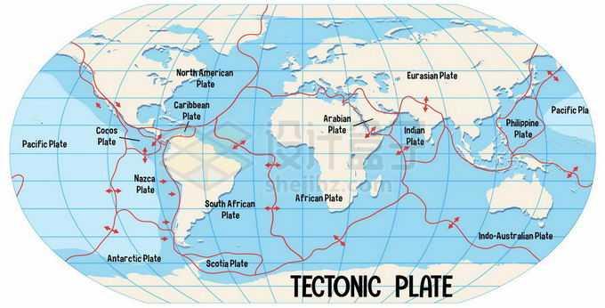世界板块分布地壳板块构造学说世界地图7857707矢量图片免抠素材免费下载
