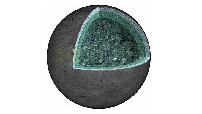 谷神星内部结构解剖图png免抠高清图片素材 科学地理-第1张
