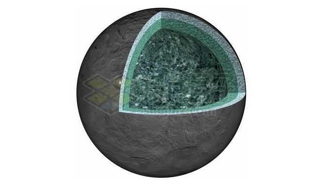 谷神星内部结构解剖图png免抠高清图片素材