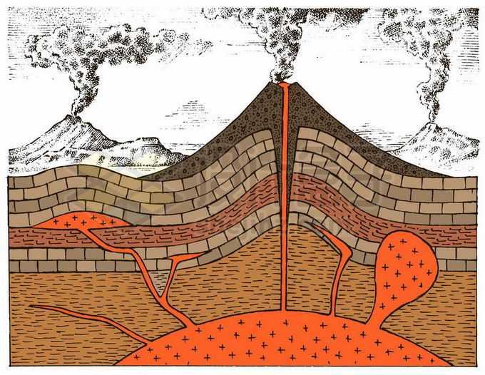 火山喷发地下熔浆层剖面图原理配图3695328矢量图片免抠素材