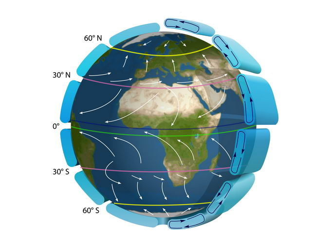 地球大气层大气环流示意图地理教学配图6605439png免抠图片素材 科学地理-第1张