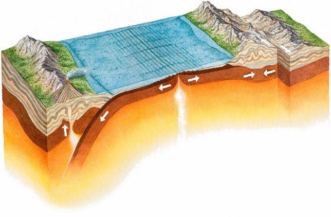 地球板块运动海底断裂层地理教学配图8841499png免抠图片素材 科学地理-第1张