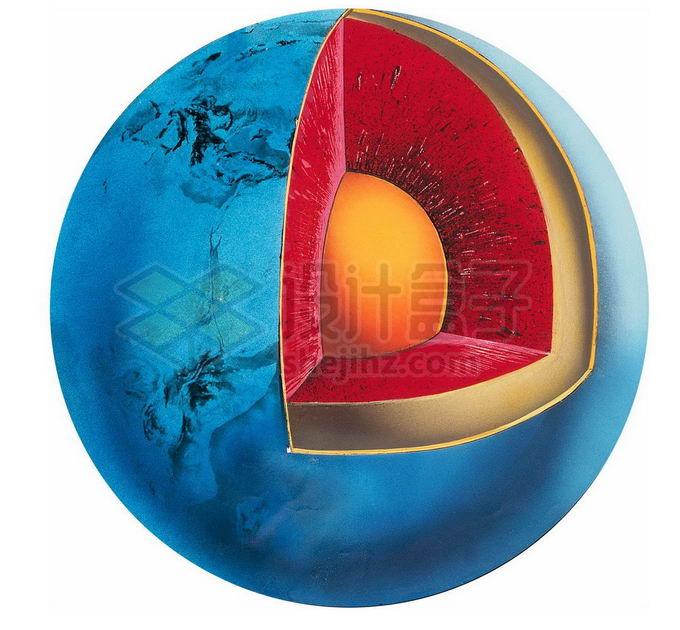 蓝色地球内部结构地壳地幔地核等结构示意图3007859png免抠图片素材 科学地理-第1张