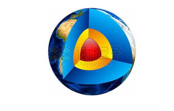 地球内部结构地壳地幔地核地理教学配图5821717png免抠图片素材