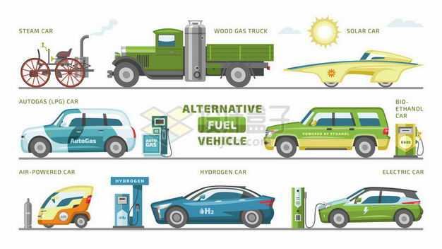 各种汽车进化史发展史老爷车太阳能汽车天然气电动氢能源汽车等等9630791矢量图片免抠素材