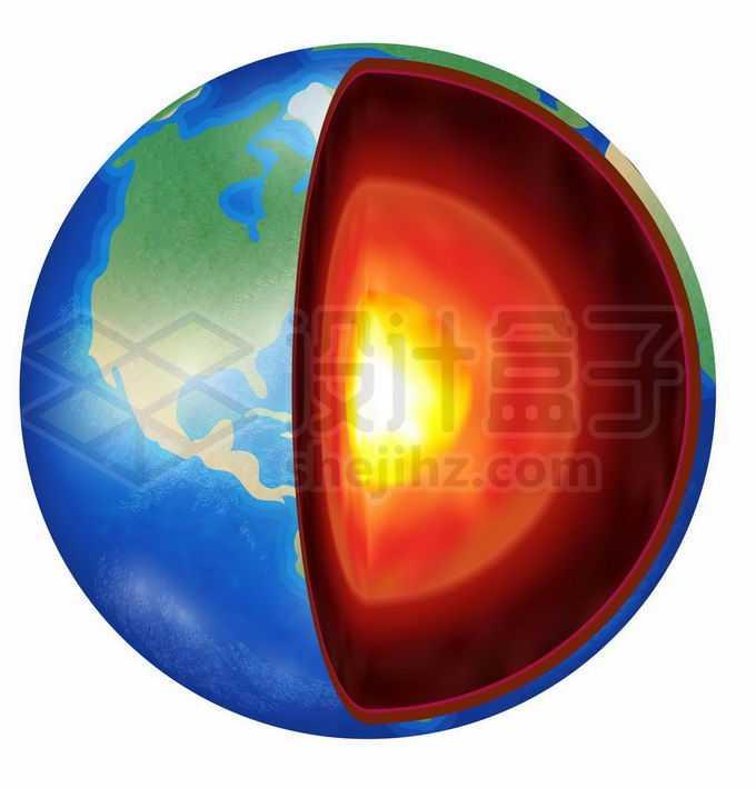 地球内部结构火红的地核地幔地壳分层3046822矢量图片免抠素材免费下载