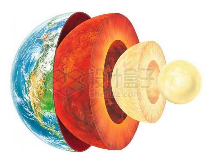 壮观的地球内部结构地壳地幔地核分层展示6767750png免抠图片素材