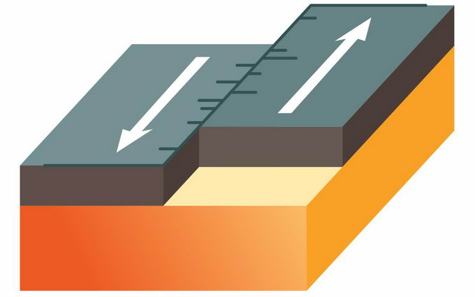 板块运动地震原理地理教学配图9855488png免抠图片素材 科学地理-第1张