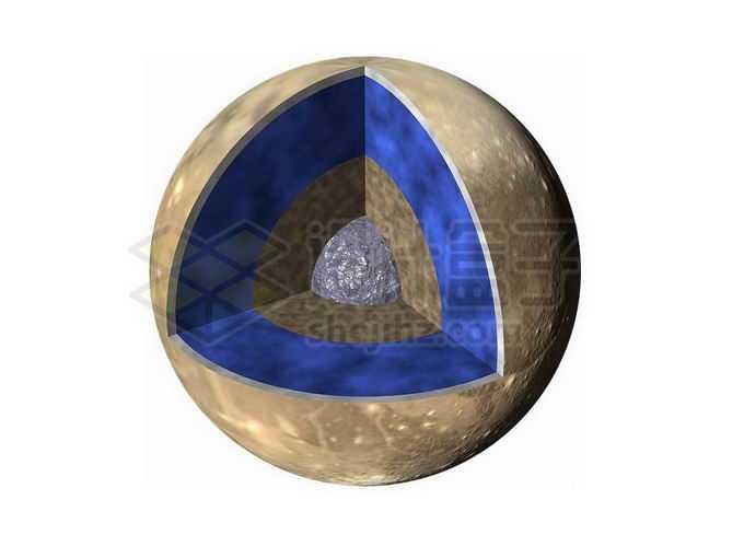 太阳系最大卫星木星卫星木卫三内部结构图png免抠高清图片素材