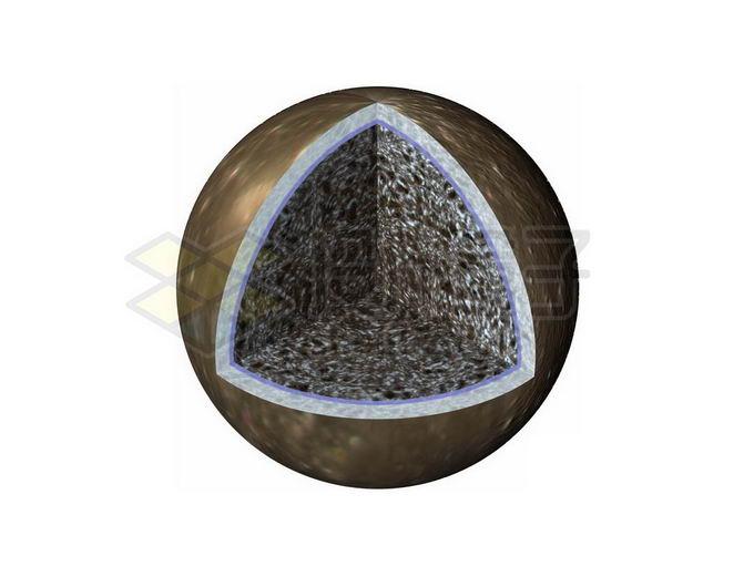 木星卫星木卫四内部结构图png免抠高清图片素材 科学地理-第1张