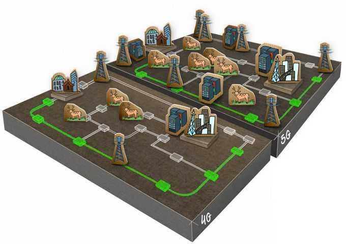 2.5D风格4G技术和5G技术应用场景和范围9486046png图片素材